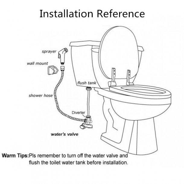 Round Toilet Bidet Spray Kit 1 2m Stainless Steel Water Hose Exemplary Kitchens Bathrooms